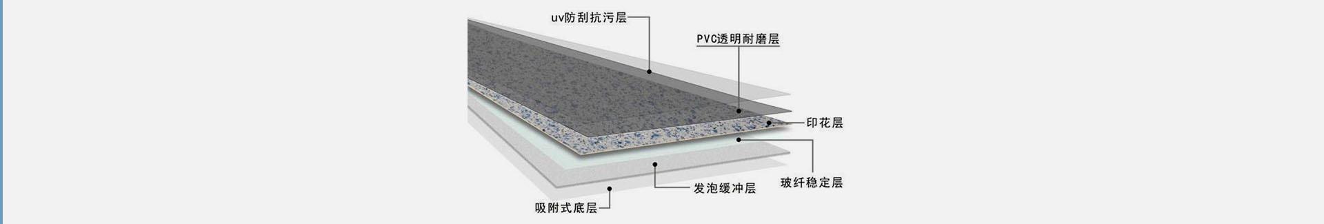 同质透心复合地板